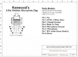 kenwood mic wiring diagram kenwood image wiring print page kenwood kmc 23 24 dtmf hand mic wiring on kenwood mic wiring diagram