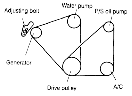 kia spectra wiring kia wiring diagrams 0996b43f80209025