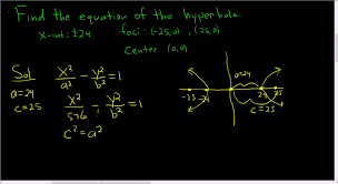 finding the equation of a hyperbola given the foci x intercepts and center