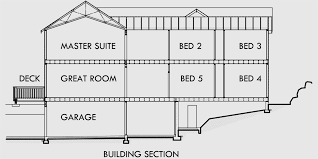 sloping lot house plans with side garage narrow