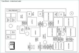accessory fuse diagram 2008 impala perkypetes club 2008 chevy impala interior fuse box diagram wiring diagram for nest thermostat cobalt fuse box diagrams schematics accessory 2008 impala 2 bureaucratically info