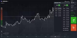 Rainbow Charts Indicator 60s Rainbow Indicator For Binary Options Trading Pattern