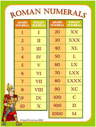 Super Bowl Roman Numerals Chart Roman Numerals Teaching Super Bowl Football Math