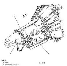 similiar 98 s10 transmission keywords chevy s10 transmission diagram chevy 12jsm 1995 chevy