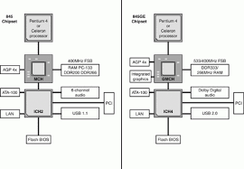 block diagram of motherboard the wiring diagram usb block diagram containing computer buses motherboard super user block diagram