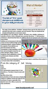 Food coloring is a substance, liquid or powder, that is added to food and/or drink to change its color. The List Of E S Most Dangerous Additives In Your Daily Products Food Additives Food Red Food