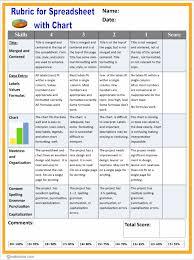 Classroom Assignment Chart Google Classroom M M Chart K5 Computer Lab
