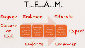 17 best images about team building be the change 17 best images about team building be the change team building quotes and keynote speakers
