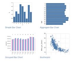 Jquery Bar Chart Plugin Free Chart Graph Archives Free Jquery Plugins