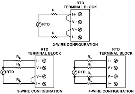 transducer sensor excitation and measurement techniques analog figure 4 typical wiring configurations for resistance based sensors