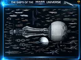 Starship Size Comparison Chart High Resolution Mass Effect Starship Size Comparison 8k Ultra Hd Wallpaper