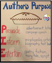 Authors Purpose 8 Steps Easy As Pie Upper Elementary