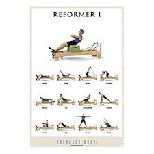 Pilates Reformer Workout Chart Pilates Reformer Exercises Chart Free Www
