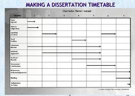 the importance of writing essays homework