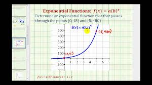 ex find an exponential growth function given two points initial value given