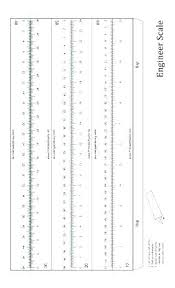 Scale Ruler Conversion Chart Metric Scale Ruler Mojedziecko Co