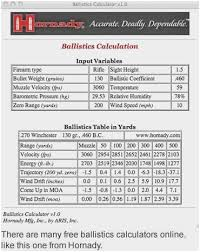 41 Credible Remington Ballistic Coefficient Chart