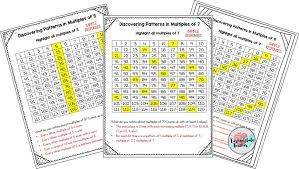 Multiplication Patterns In Times Tables Tarheelstate Teacher