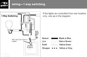single switch wiring diagram carlplant how to wire a single pole switch with 3 wires at Single Switch Wiring