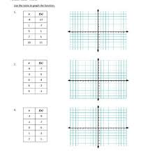 inspirational solving linear equations worksheet beautiful function table worksheets answers fresh tablica mno