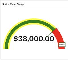 Oracle Apex Status Meter Gauge Chart Example Vinish