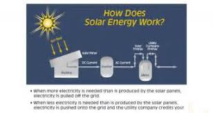 similiar how does geothermal energy form keywords geothermal energy storage geothermal wiring diagram and circuit