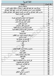إجابة امتحان اللغة العربية الثانوية العامة 2021 التجريبي - دليل الوطن