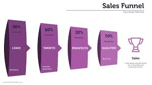 Sales Pitch Presentation Powerpoint