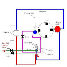 european motor wiring diagram wiring diagram for car engine hvac wiring diagrams troubleshooting besides electrical circuit schematic furthermore electrical schematic symbols disconnect in addition 220