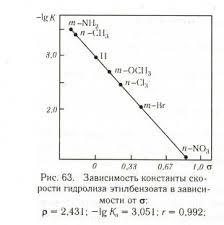 Реферат Синтез нитробензойной кислоты com Банк  Синтез нитробензойной кислоты