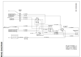 zero turn wiring diagram wiring diagram for cub cadet rzt 50 the wiring diagram wiring diagram for cub cadet zero