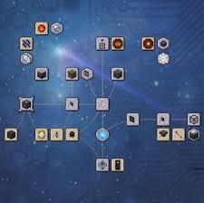 thaumcraft 4 2 research cheat sheet 1 7 10 tc4 ae2 thaumic energistics wip mods minecraft mods