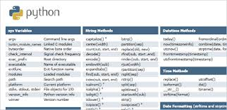 python regex cheat sheet 30 handy cheat sheets and reference guides for web professionals