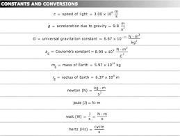 Staar Formula Chart 54 Cogent Physics Eoc Formula Chart