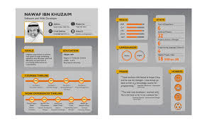 Entry 16 By Abdelrhman522 For I Need To Buy 10 Infographic