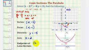 ex 1 conic section parabola with vertical axis and vertex not at the origin up