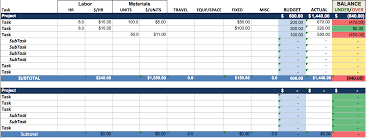 003 Project Spending Plan Template Business Wonderful Budget
