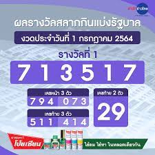 ผลรางวัลสลากกินแบ่งรัฐบาล งวด 1 กรกฎาคม 2564 - สำนักข่าวไทย อสมท