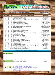 Musik Charts Juli 2018