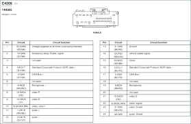 radio wiring diagram for 2007 ford five hundred radio wiring diagram for 2007 ford five hundred full size of ford fiesta radio wiring diagram