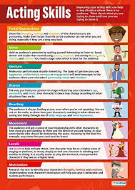 Acting Skills Drama Posters Gloss Paper Measuring 850mm X 594mm A1 Theatre Posters For The Classroom Education Charts By Daydream Education