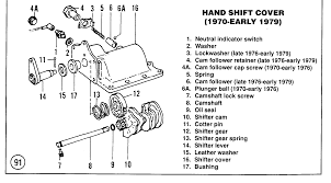 dyna s ignition wiring diagram shovelhead dyna discover your 75 shovelhead simple wiring diagram harley