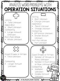 Math Operations Key Words Chart Analyzing Word Problems For Meaning No More Keywords