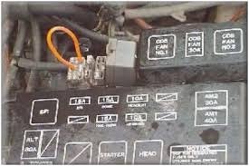 1985 ford f150 fuse box diagram best 1985 ford bronco main fuse box 1985 ford f150 fuse box diagram great 89 bronco fuse box diagram of 1985 ford f150