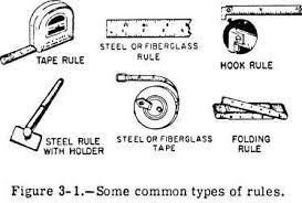 Type of measuring tools Micrometer Calipers Different Types Of Measuring Tools Pinterest Different Types Of Measuring Tools Tapes And Rules Tape Tools