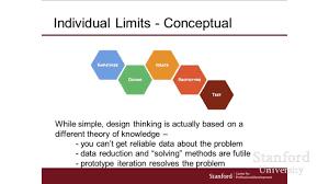 Design Thinking Training Stanford Stanford Webinar Design Thinking Method Not Magic