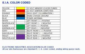 toyota wiring diagram color code wiring diagram simonand electrical wire color code chart pdf at Color Code Wiring Diagram