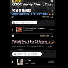 Kkbox Chart