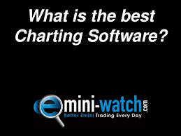 Best Charting Software Emini Watch Com