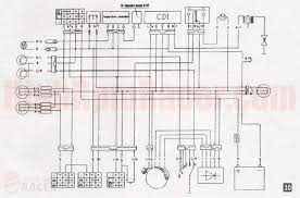 loncin 110 wiring diagram Loncin 110cc Engine Wiring Diagram roketa atv 110 wiring diagram Chinese 110Cc ATV Wiring Diagram
